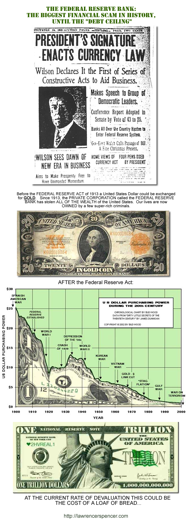 FEDERAL RESERVE SCAM
