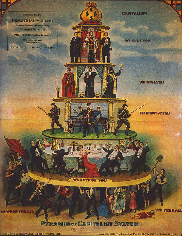 http://lawrencerspencer.com/wp-content/uploads/2012/03/Pyramid_of_Capitalist_System.png