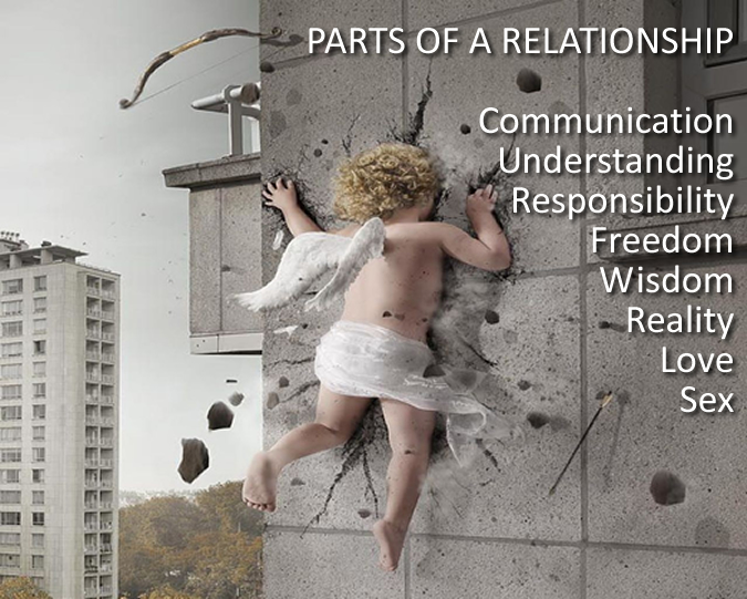 PARTS OF A RELATIONSHIP