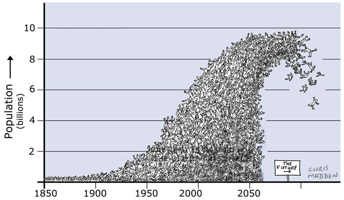 population explosion graph