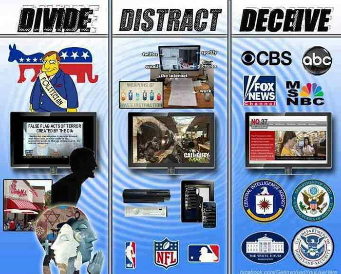 DIVIDE-DISTRACT-DECEIVE
